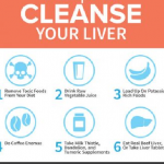 5 Steps to Clean your Lever