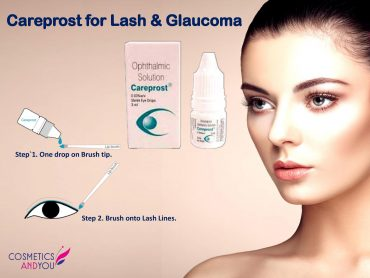How To Get Rid Of Glaucoma Naturally