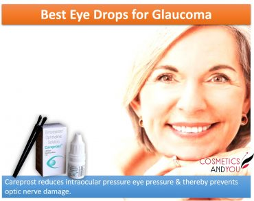 Careprost Eye Drop For Glaucoma Treatment
